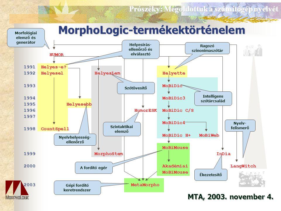 """A MorphoLogic """"ipari eredményei Fogalmazástámogatás (Helyesek): szóellenőrzők (Helyes-e ), mondatellenőrzők (Helyesebb), toldalékoló szinonimaszótárak (Helyette), elválasztóprogramok (Helyesel) Kereséstámogatás (HelyesLem, MorphoStem) Fordítástámogatás (MoBiDic, MoBiTerm, MoBiWeb) Megértéstámogatás (MoBiMouse, MoBiCAT) Gépi fordítás (MetaMorpho) MTA, 2003."""