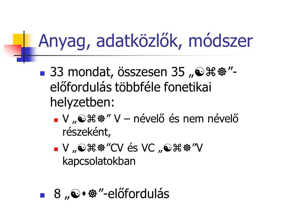 """Anyag, adatközlők, módszer 33 mondat, összesen 35 """"  - előfordulás többféle fonetikai helyzetben: V """"  V – névelő és nem névelő részeként, V """"  CV és VC """"  V kapcsolatokban 8 """"  -előfordulás"""