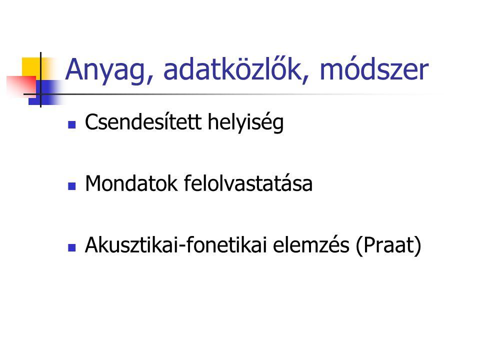 Anyag, adatközlők, módszer Csendesített helyiség Mondatok felolvastatása Akusztikai-fonetikai elemzés (Praat)