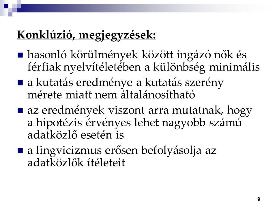 10 Köszönöm a figyelmet! Misits Éva Szegedi Tudományegyetem  : eva.misits@freemail.hu