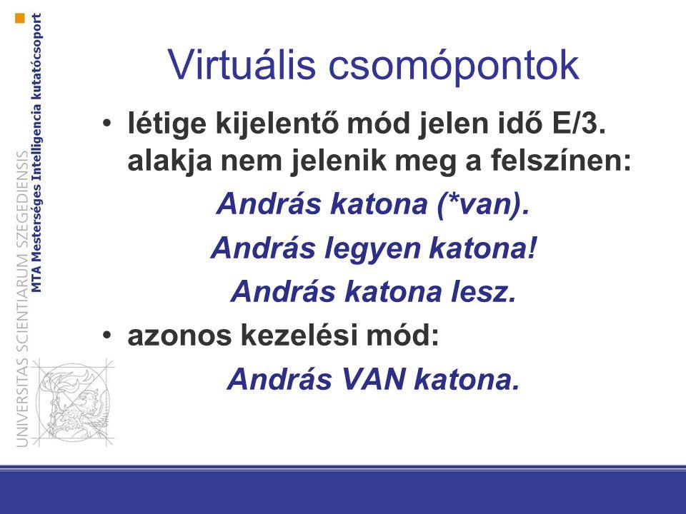 Virtuális csomópontok létige kijelentő mód jelen idő E/3.