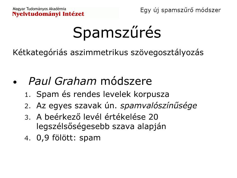 Egy új spamszűrő módszer Spamszűrés Kétkategóriás aszimmetrikus szövegosztályozás Paul Graham módszere 1. Spam és rendes levelek korpusza 2. Az egyes