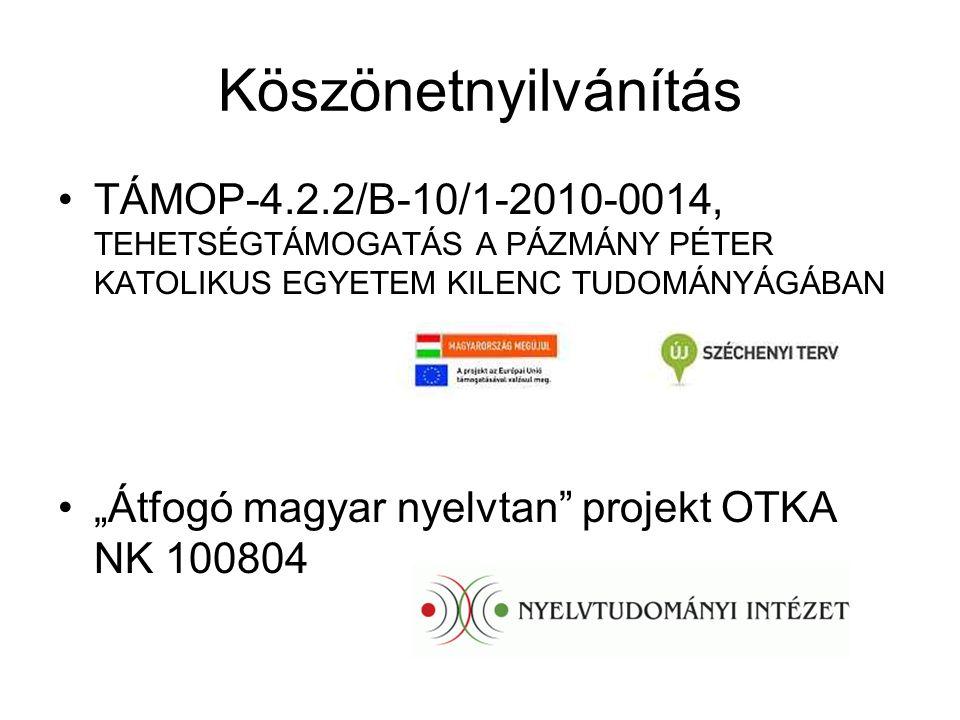 """Köszönetnyilvánítás TÁMOP-4.2.2/B-10/1-2010-0014, TEHETSÉGTÁMOGATÁS A PÁZMÁNY PÉTER KATOLIKUS EGYETEM KILENC TUDOMÁNYÁGÁBAN """"Átfogó magyar nyelvtan"""" p"""