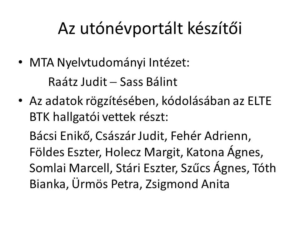 Az utónévportált készítői MTA Nyelvtudományi Intézet: Raátz Judit  Sass Bálint Az adatok rögzítésében, kódolásában az ELTE BTK hallgatói vettek részt
