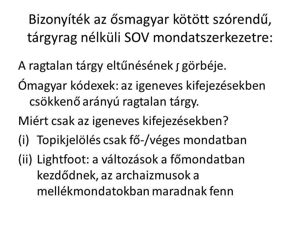 Bizonyíték az ősmagyar kötött szórendű, tárgyrag nélküli SOV mondatszerkezetre: A ragtalan tárgy eltűnésének ᶴ görbéje.