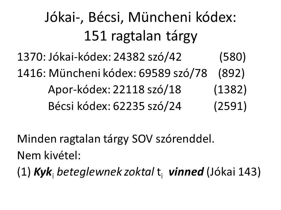 Jókai-, Bécsi, Müncheni kódex: 151 ragtalan tárgy 1370: Jókai-kódex: 24382 szó/42 (580) 1416: Müncheni kódex: 69589 szó/78 (892) Apor-kódex: 22118 szó/18 (1382) Bécsi kódex: 62235 szó/24 (2591) Minden ragtalan tárgy SOV szórenddel.