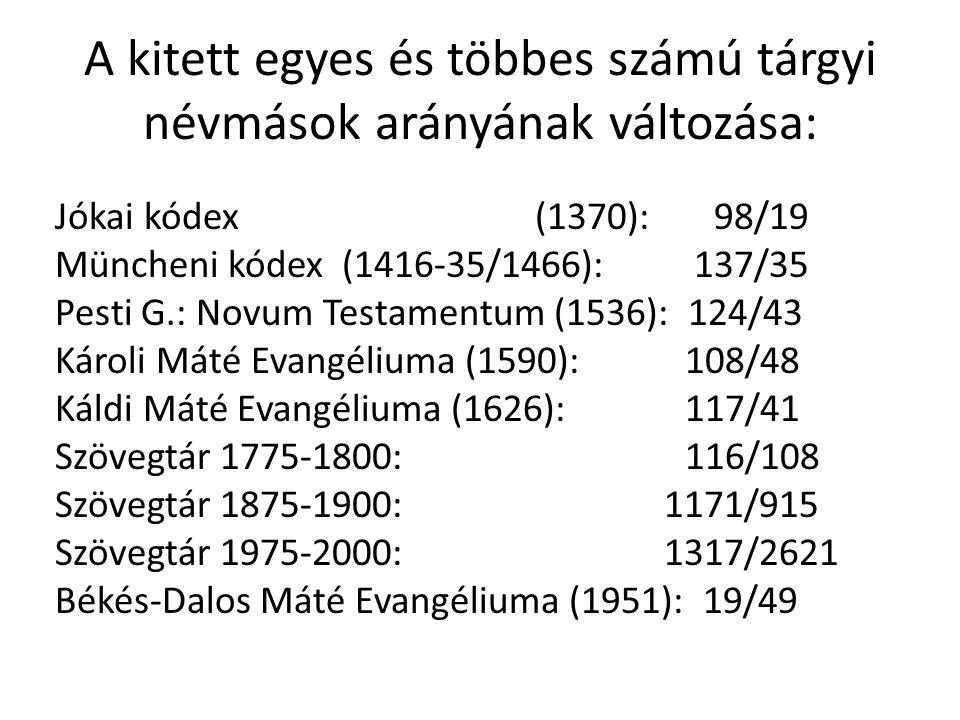 A kitett egyes és többes számú tárgyi névmások arányának változása: Jókai kódex (1370): 98/19 Müncheni kódex (1416-35/1466): 137/35 Pesti G.: Novum Testamentum (1536): 124/43 Károli Máté Evangéliuma (1590): 108/48 Káldi Máté Evangéliuma (1626): 117/41 Szövegtár 1775-1800: 116/108 Szövegtár 1875-1900: 1171/915 Szövegtár 1975-2000: 1317/2621 Békés-Dalos Máté Evangéliuma (1951): 19/49