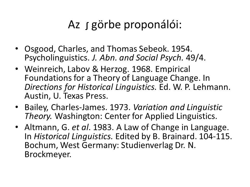 Az ᶴ görbe proponálói: Osgood, Charles, and Thomas Sebeok.