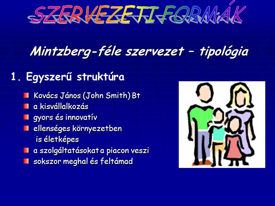 Mintzberg-féle szervezet – tipológia 1. Egyszerű struktúra Kovács János (John Smith) Bt a kisvállalkozás gyors és innovatív ellenséges környezetben is