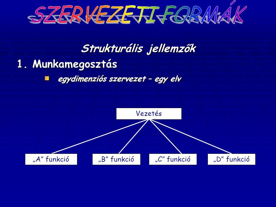 Közgazdasági szervezet – tipológia 3.
