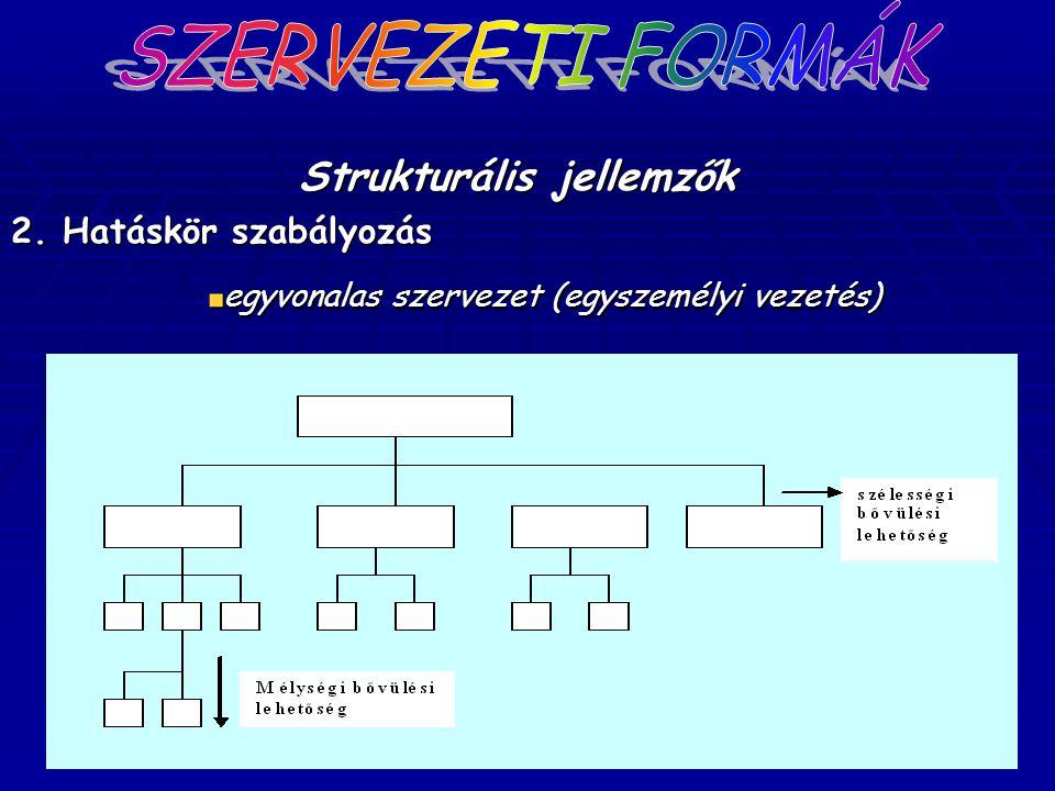 Strukturális jellemzők 2.