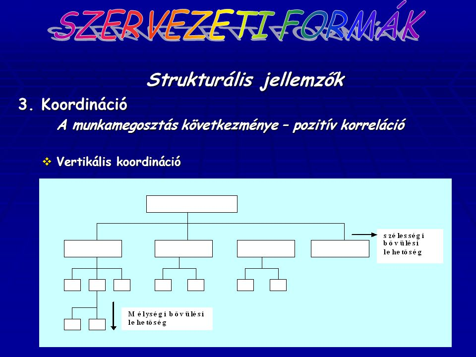 Strukturális jellemzők 3. Koordináció A munkamegosztás következménye – pozitív korreláció VVVVertikális koordináció