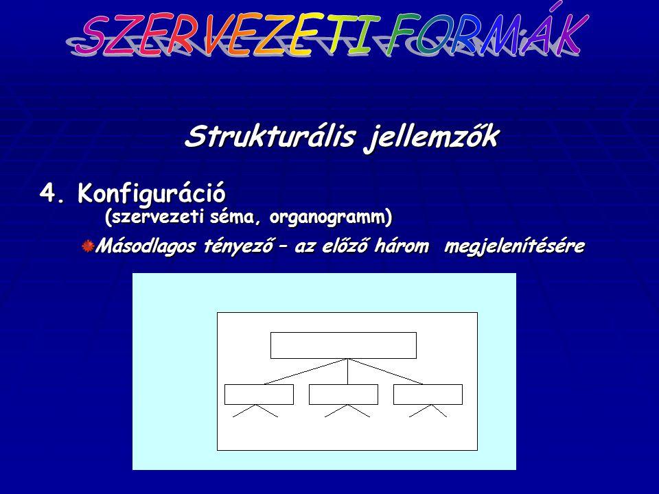 Strukturális jellemzők 4. Konfiguráció (szervezeti séma, organogramm) Másodlagos tényező – az előző három megjelenítésére