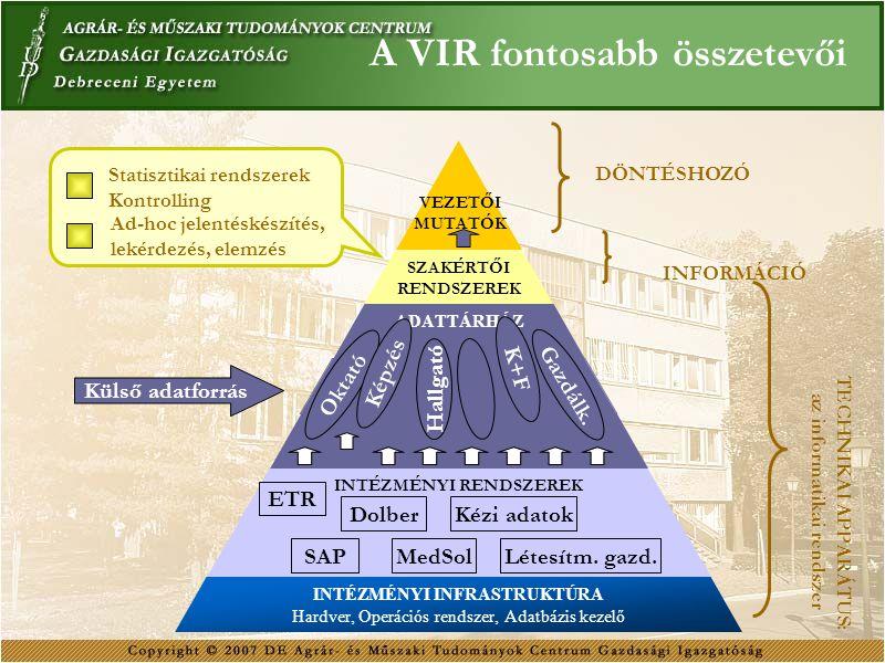 A VIR fontosabb összetevői TECHNIKAI APPARÁTUS: az informatikai rendszer SAP Dolber MedSol Kézi adatok Létesítm. gazd. Hallgató Oktató Gazdálk. INFORM