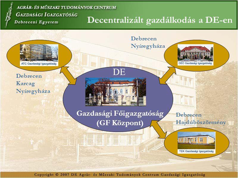 Decentralizált gazdálkodás a DE-en DE Gazdasági Főigazgatóság (GF Központ) Debrecen Karcag Nyíregyháza Debrecen Nyíregyháza Debrecen Hajdúböszörmény