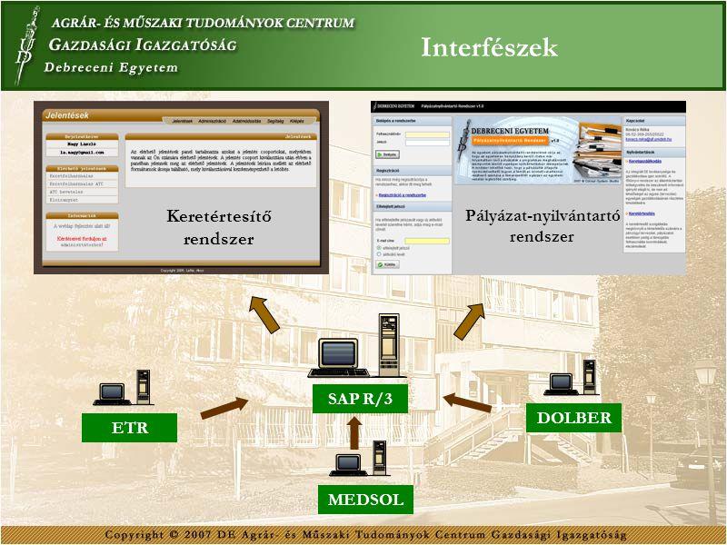 Interfészek SAP R/3 MEDSOL ETR DOLBER Keretértesítő rendszer Pályázat-nyilvántartó rendszer