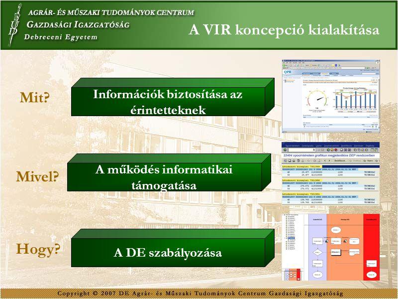 A VIR koncepció kialakítása Hogy? Mivel? Mit? Információk biztosítása az érintetteknek A működés informatikai támogatása A DE szabályozása