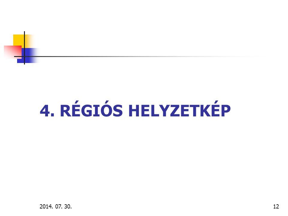 4. RÉGIÓS HELYZETKÉP 2014. 07. 30.12