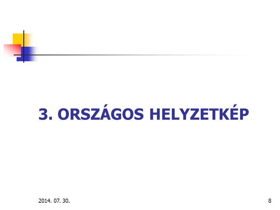 3. ORSZÁGOS HELYZETKÉP 2014. 07. 30.8
