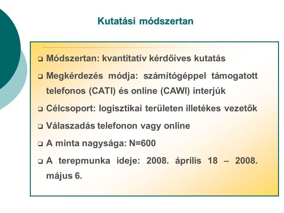 Kutatási módszertan  Módszertan: kvantitatív kérdőíves kutatás  Megkérdezés módja: számítógéppel támogatott telefonos (CATI) és online (CAWI) interj