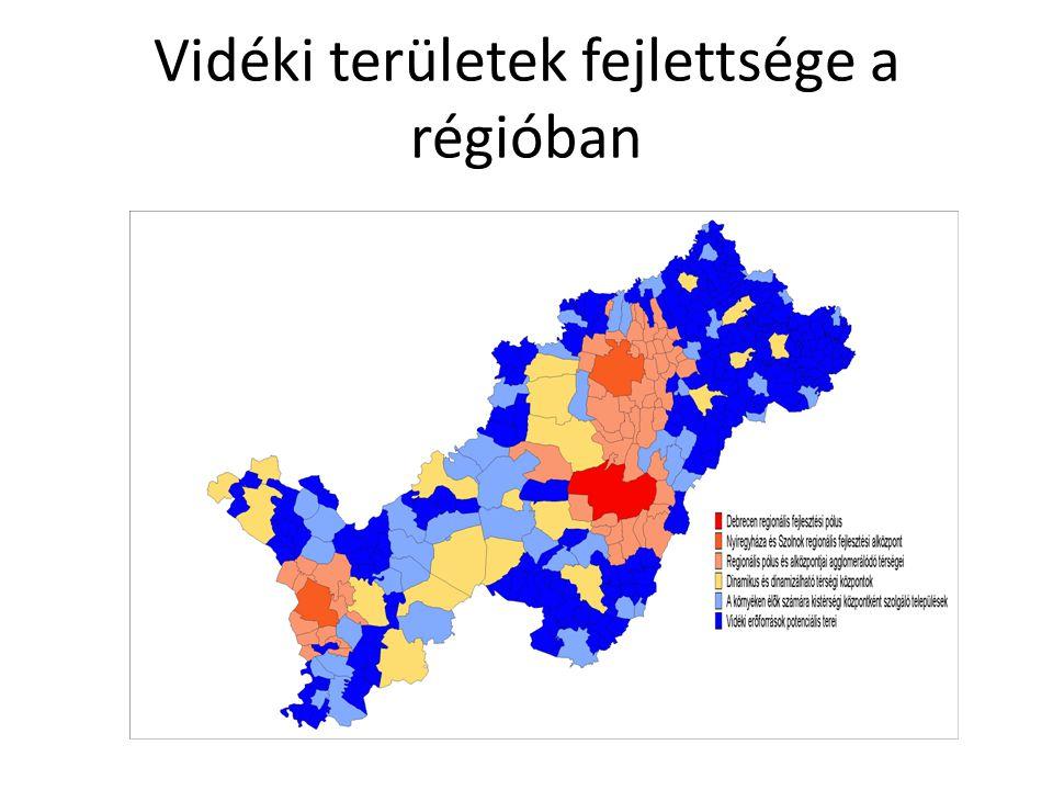 Vidéki területek fejlettsége a régióban
