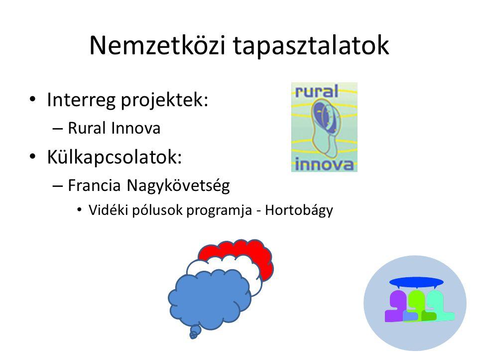 Nemzetközi tapasztalatok Interreg projektek: – Rural Innova Külkapcsolatok: – Francia Nagykövetség Vidéki pólusok programja - Hortobágy