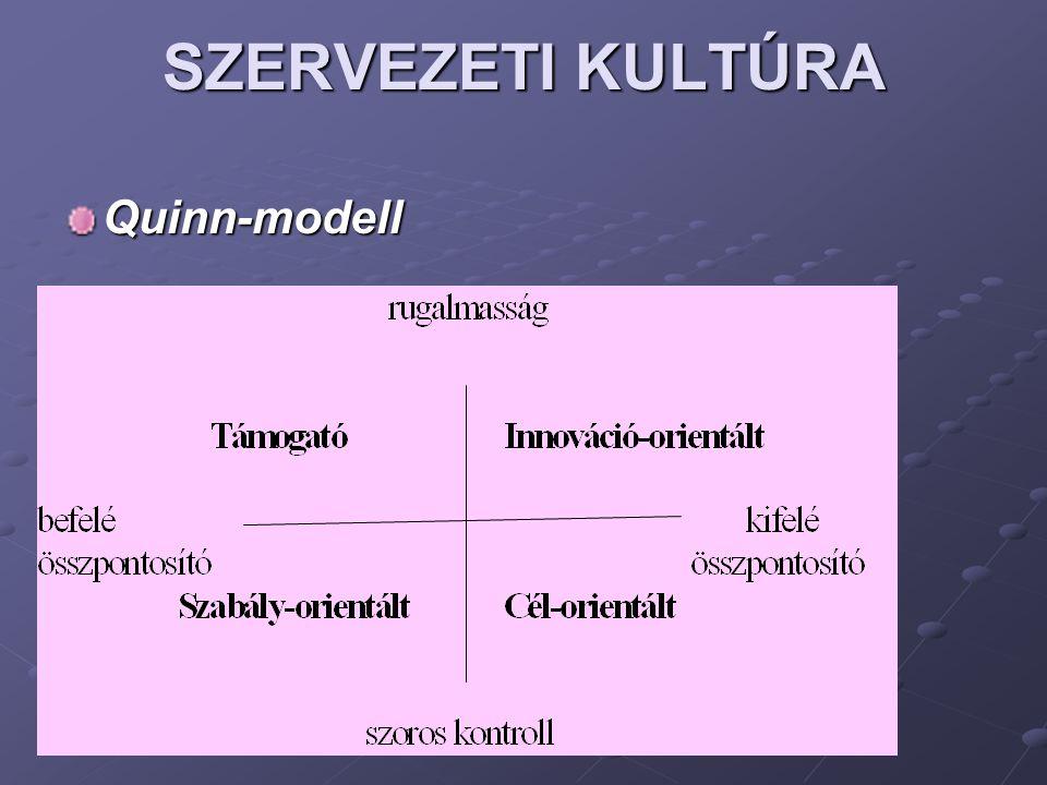 SZERVEZETI KULTÚRA Quinn-modell