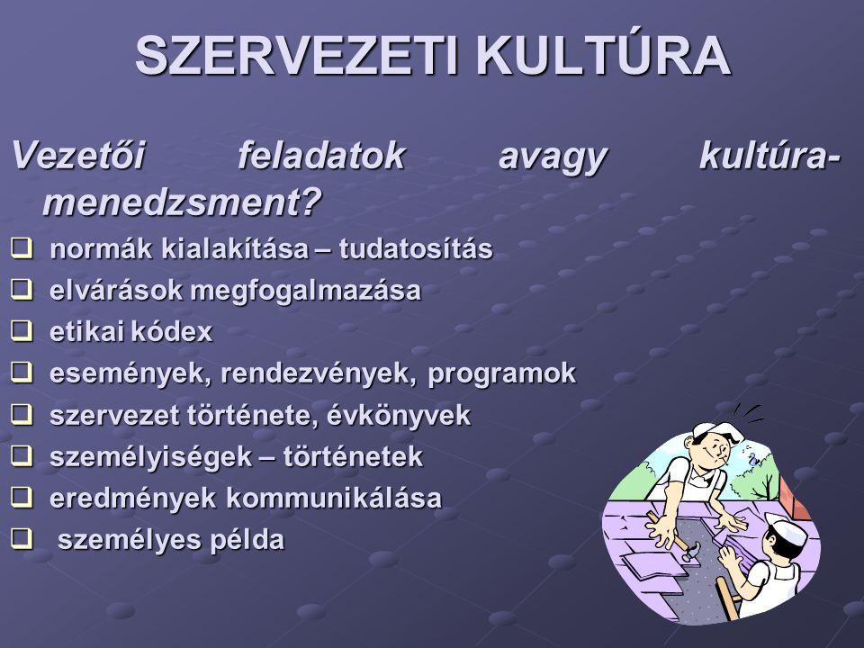 SZERVEZETI KULTÚRA Vezetői feladatok avagy kultúra- menedzsment.