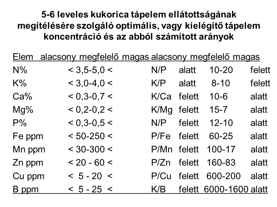 nitrogén foszfor kálium Kukorica fajlagos műtrágyaigénye (kg/t) 4. lépés