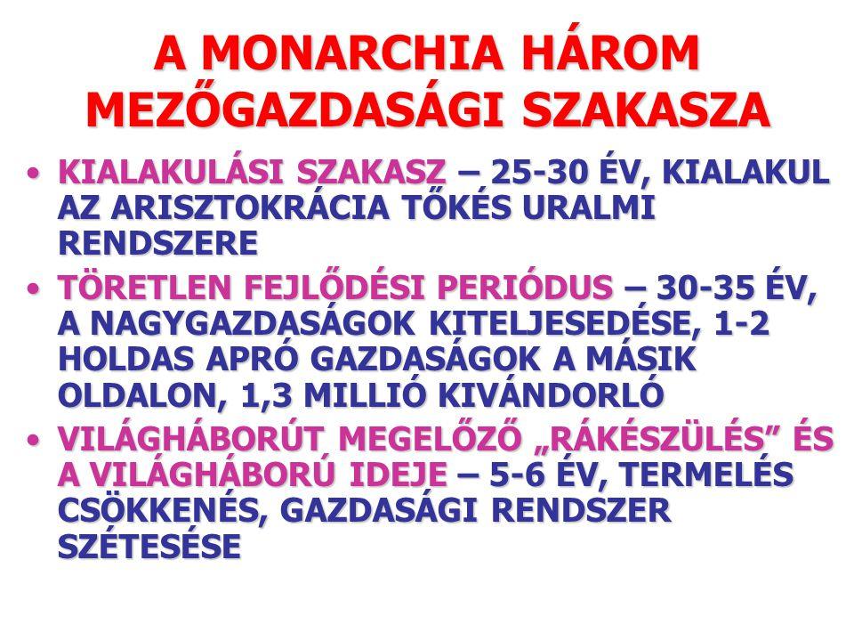"""A MONARCHIA HÁROM MEZŐGAZDASÁGI SZAKASZA KIALAKULÁSI SZAKASZ – 25-30 ÉV, KIALAKUL AZ ARISZTOKRÁCIA TŐKÉS URALMI RENDSZEREKIALAKULÁSI SZAKASZ – 25-30 ÉV, KIALAKUL AZ ARISZTOKRÁCIA TŐKÉS URALMI RENDSZERE TÖRETLEN FEJLŐDÉSI PERIÓDUS – 30-35 ÉV, A NAGYGAZDASÁGOK KITELJESEDÉSE, 1-2 HOLDAS APRÓ GAZDASÁGOK A MÁSIK OLDALON, 1,3 MILLIÓ KIVÁNDORLÓTÖRETLEN FEJLŐDÉSI PERIÓDUS – 30-35 ÉV, A NAGYGAZDASÁGOK KITELJESEDÉSE, 1-2 HOLDAS APRÓ GAZDASÁGOK A MÁSIK OLDALON, 1,3 MILLIÓ KIVÁNDORLÓ VILÁGHÁBORÚT MEGELŐZŐ """"RÁKÉSZÜLÉS ÉS A VILÁGHÁBORÚ IDEJE – 5-6 ÉV, TERMELÉS CSÖKKENÉS, GAZDASÁGI RENDSZER SZÉTESÉSEVILÁGHÁBORÚT MEGELŐZŐ """"RÁKÉSZÜLÉS ÉS A VILÁGHÁBORÚ IDEJE – 5-6 ÉV, TERMELÉS CSÖKKENÉS, GAZDASÁGI RENDSZER SZÉTESÉSE"""