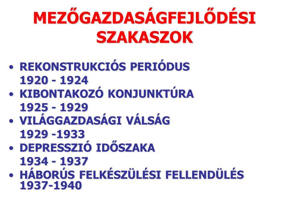 MEZŐGAZDASÁGFEJLŐDÉSI SZAKASZOK REKONSTRUKCIÓS PERIÓDUSREKONSTRUKCIÓS PERIÓDUS 1920 - 1924 KIBONTAKOZÓ KONJUNKTÚRAKIBONTAKOZÓ KONJUNKTÚRA 1925 - 1929 VILÁGGAZDASÁGI VÁLSÁGVILÁGGAZDASÁGI VÁLSÁG 1929 -1933 DEPRESSZIÓ IDŐSZAKADEPRESSZIÓ IDŐSZAKA 1934 - 1937 HÁBORÚS FELKÉSZÜLÉSI FELLENDÜLÉS 1937-1940HÁBORÚS FELKÉSZÜLÉSI FELLENDÜLÉS 1937-1940
