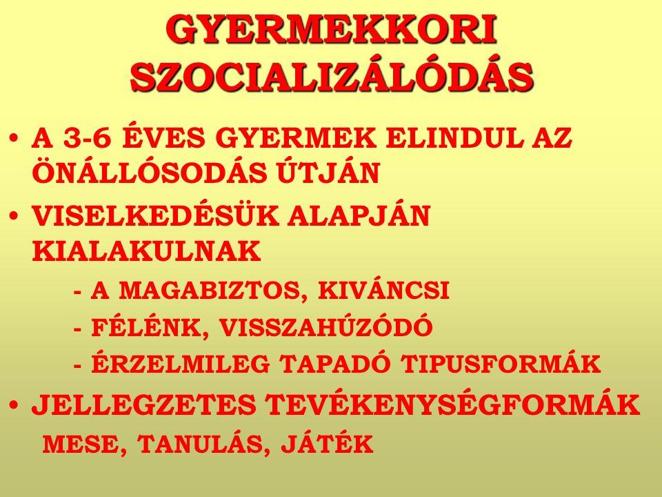 GYERMEKKORI SZOCIALIZÁLÓDÁS A 3-6 ÉVES GYERMEK ELINDUL AZ ÖNÁLLÓSODÁS ÚTJÁN VISELKEDÉSÜK ALAPJÁN KIALAKULNAK - A MAGABIZTOS, KIVÁNCSI - FÉLÉNK, VISSZAHÚZÓDÓ - ÉRZELMILEG TAPADÓ TIPUSFORMÁK JELLEGZETES TEVÉKENYSÉGFORMÁK MESE, TANULÁS, JÁTÉK