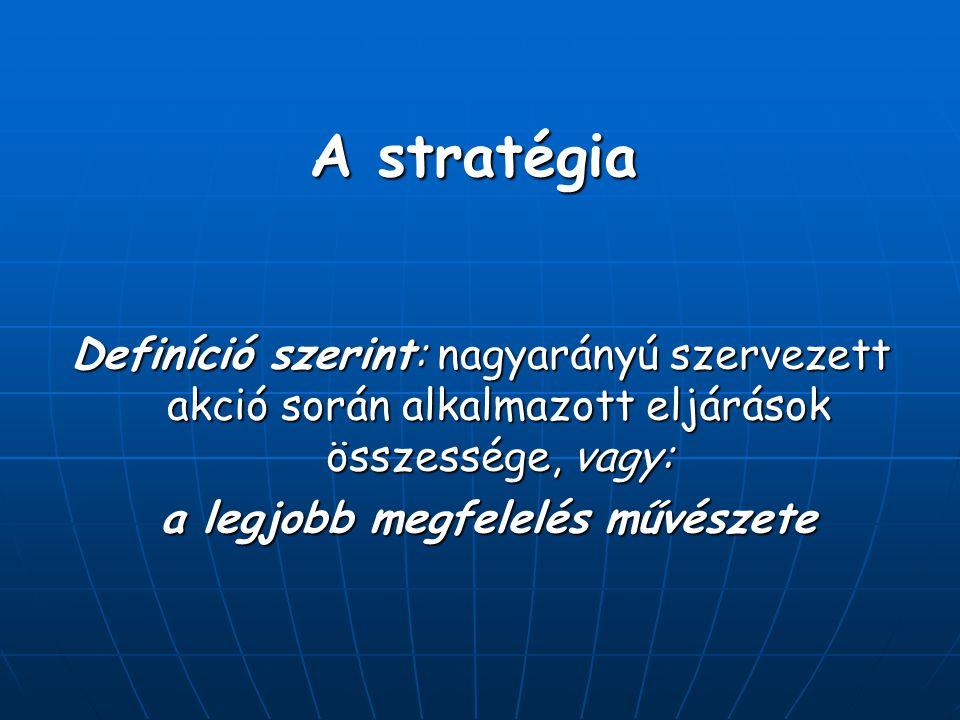 A stratégia Definíció szerint: nagyarányú szervezett akció során alkalmazott eljárások összessége, vagy: a legjobb megfelelés művészete a legjobb megf