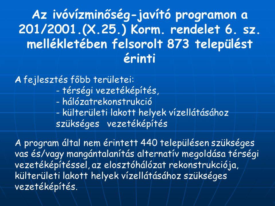 Az ivóvízminőség-javító programon a 201/2001.(X.25.) Korm.