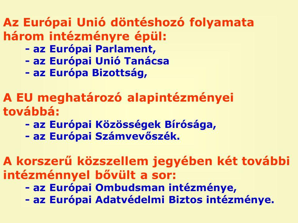 Az Európai Unió döntéshozó folyamata három intézményre épül: - az Európai Parlament, - az Európai Unió Tanácsa - az Európa Bizottság, A EU meghatározó