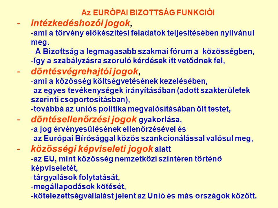 Az EURÓPAI BIZOTTSÁG FUNKCIÓI -intézkedéshozói jogok, -ami a törvény előkészítési feladatok teljesítésében nyilvánul meg. - A Bizottság a legmagasabb