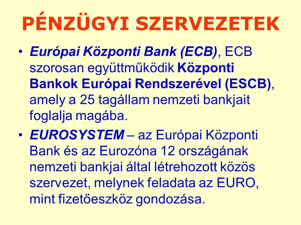 PÉNZÜGYI SZERVEZETEK Európai Központi Bank (ECB), ECB szorosan együttműködik Központi Bankok Európai Rendszerével (ESCB), amely a 25 tagállam nemzeti bankjait foglalja magába.