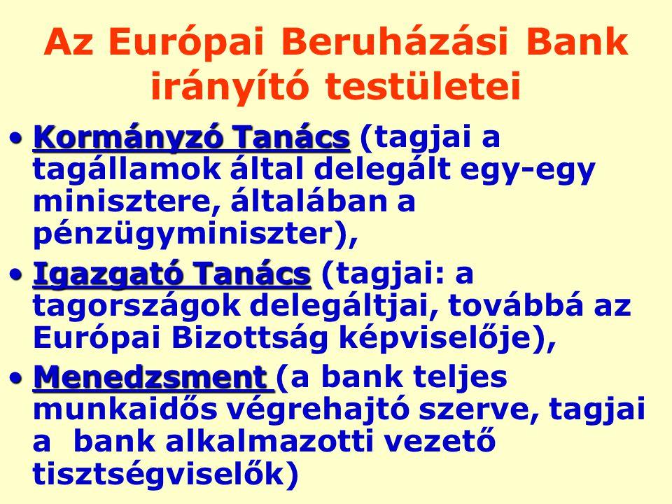 Az Európai Beruházási Bank irányító testületei Kormányzó TanácsKormányzó Tanács (tagjai a tagállamok által delegált egy-egy minisztere, általában a pénzügyminiszter), Igazgató TanácsIgazgató Tanács (tagjai: a tagországok delegáltjai, továbbá az Európai Bizottság képviselője), MenedzsmentMenedzsment (a bank teljes munkaidős végrehajtó szerve, tagjai a bank alkalmazotti vezető tisztségviselők)