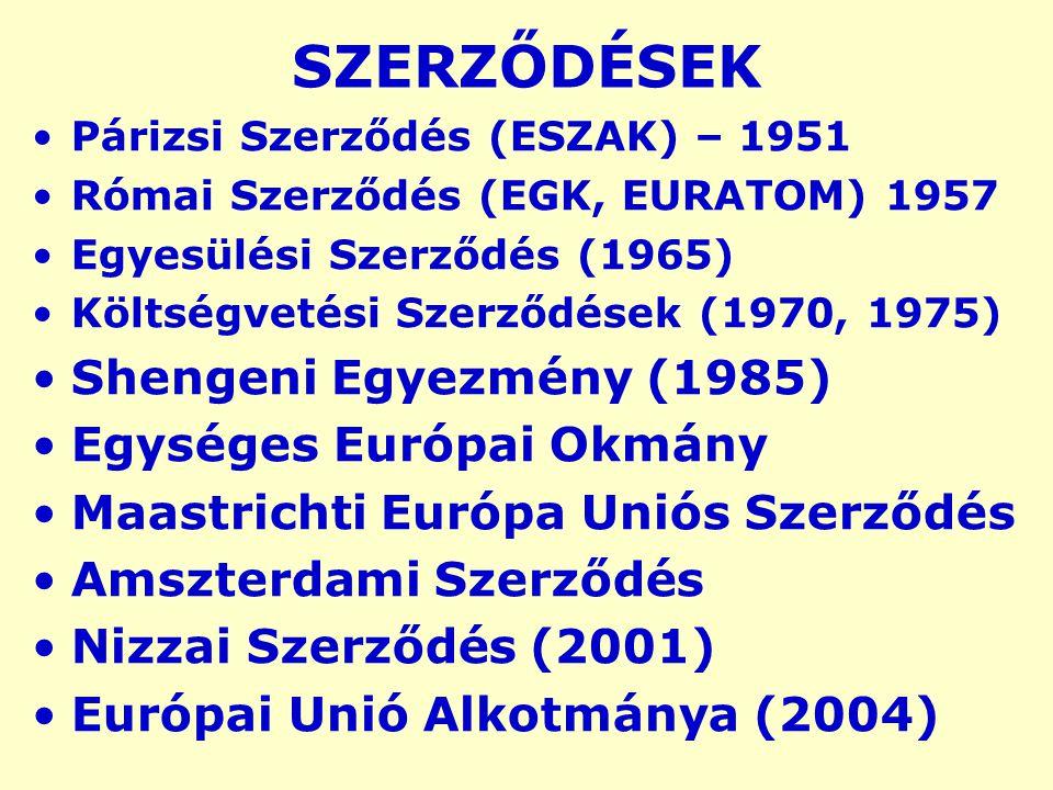 SZERZŐDÉSEK Párizsi Szerződés (ESZAK) – 1951 Római Szerződés (EGK, EURATOM) 1957 Egyesülési Szerződés (1965) Költségvetési Szerződések (1970, 1975) Shengeni Egyezmény (1985) Egységes Európai Okmány Maastrichti Európa Uniós Szerződés Amszterdami Szerződés Nizzai Szerződés (2001) Európai Unió Alkotmánya (2004)