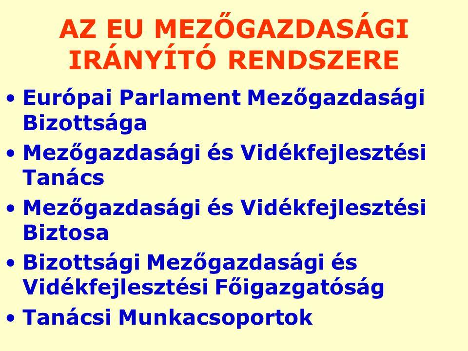 AZ EU MEZŐGAZDASÁGI IRÁNYÍTÓ RENDSZERE Európai Parlament Mezőgazdasági Bizottsága Mezőgazdasági és Vidékfejlesztési Tanács Mezőgazdasági és Vidékfejlesztési Biztosa Bizottsági Mezőgazdasági és Vidékfejlesztési Főigazgatóság Tanácsi Munkacsoportok