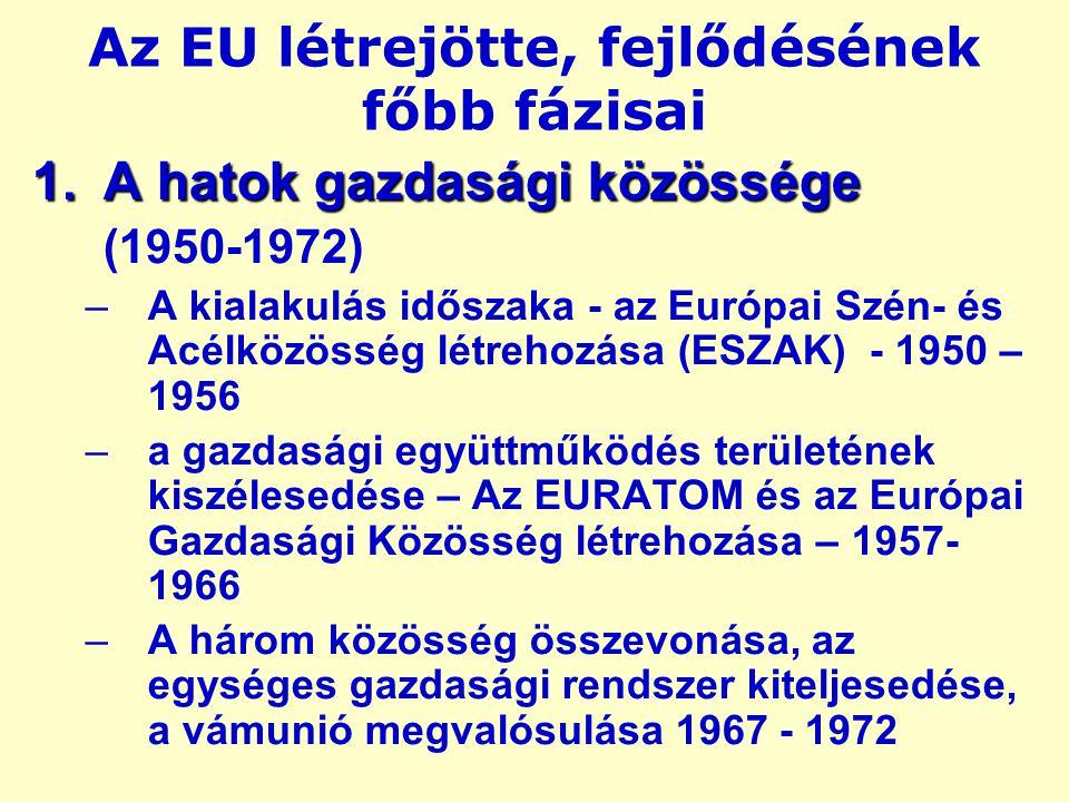 Az EU létrejötte, fejlődésének főbb fázisai 1.A hatok gazdasági közössége (1950-1972) –A kialakulás időszaka - az Európai Szén- és Acélközösség létrehozása (ESZAK) - 1950 – 1956 –a gazdasági együttműködés területének kiszélesedése – Az EURATOM és az Európai Gazdasági Közösség létrehozása – 1957- 1966 –A három közösség összevonása, az egységes gazdasági rendszer kiteljesedése, a vámunió megvalósulása 1967 - 1972