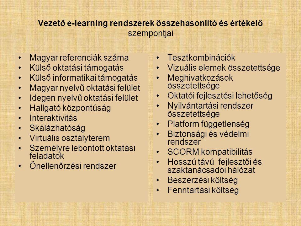 Vezető e-learning rendszerek összehasonlító és értékelő szempontjai Magyar referenciák száma Külső oktatási támogatás Külső informatikai támogatás Mag
