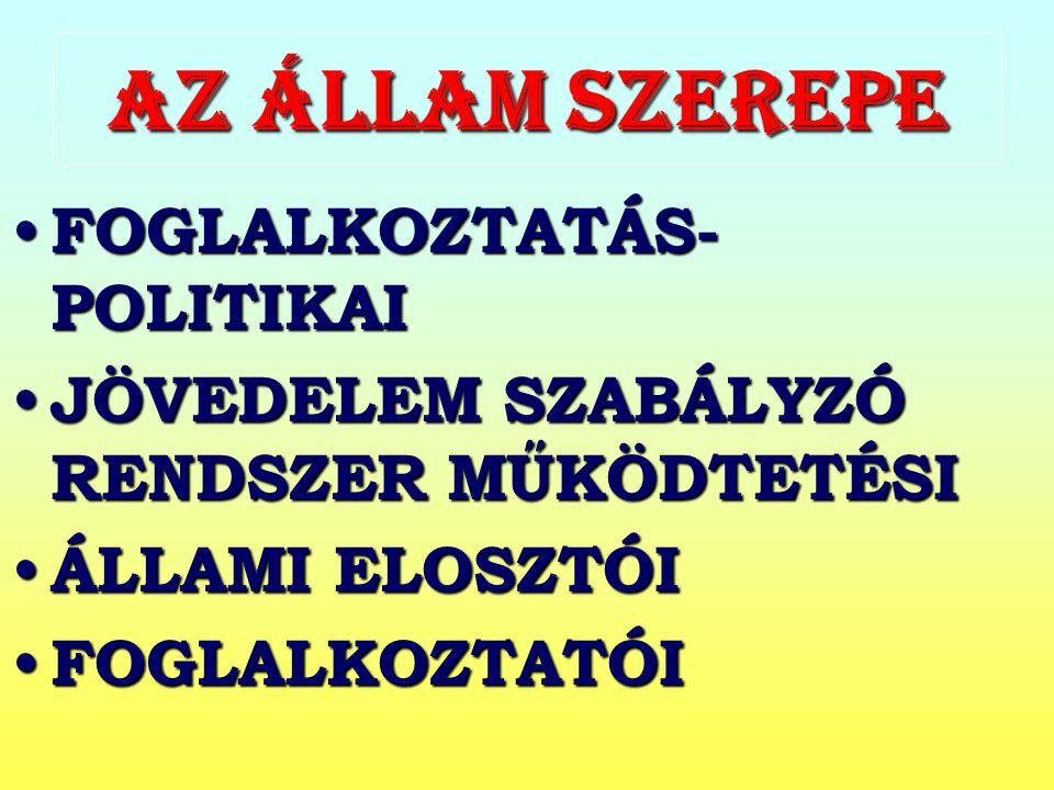 AZ ÁLLAM SZEREPE FOGLALKOZTATÁS- POLITIKAI FOGLALKOZTATÁS- POLITIKAI JÖVEDELEM SZABÁLYZÓ RENDSZER MŰKÖDTETÉSI JÖVEDELEM SZABÁLYZÓ RENDSZER MŰKÖDTETÉSI ÁLLAMI ELOSZTÓI ÁLLAMI ELOSZTÓI FOGLALKOZTATÓI FOGLALKOZTATÓI