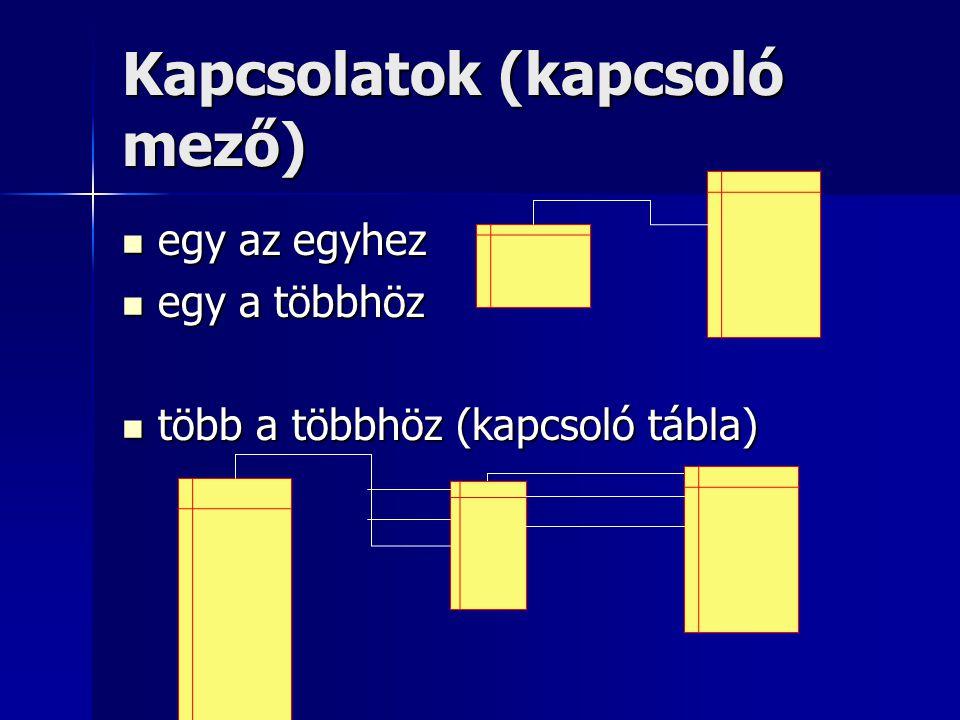Kapcsolatok (kapcsoló mező) egy az egyhez egy az egyhez egy a többhöz egy a többhöz több a többhöz (kapcsoló tábla) több a többhöz (kapcsoló tábla)