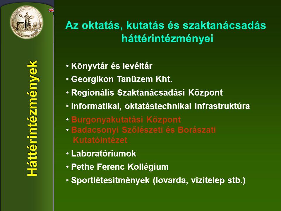Könyvtár és levéltár Georgikon Tanüzem Kht. Regionális Szaktanácsadási Központ Informatikai, oktatástechnikai infrastruktúra Burgonyakutatási Központ