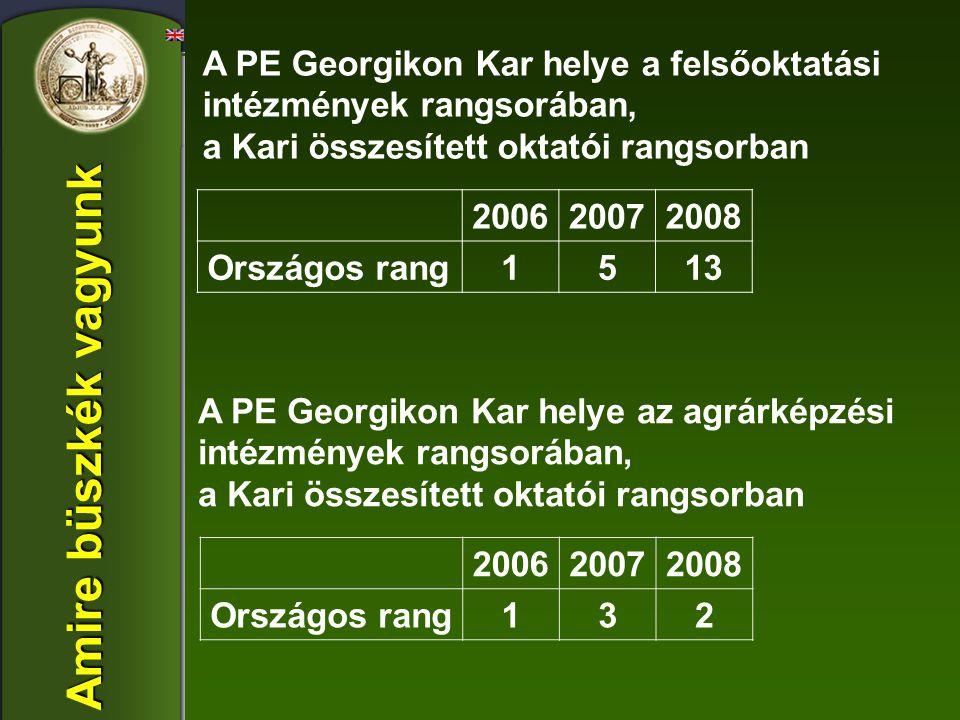 Amire büszkék vagyunk A PE Georgikon Kar helye a felsőoktatási intézmények rangsorában, a Kari összesített oktatói rangsorban 200620072008 Országos ra