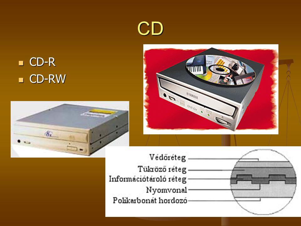 CD CD-R CD-R CD-RW CD-RW