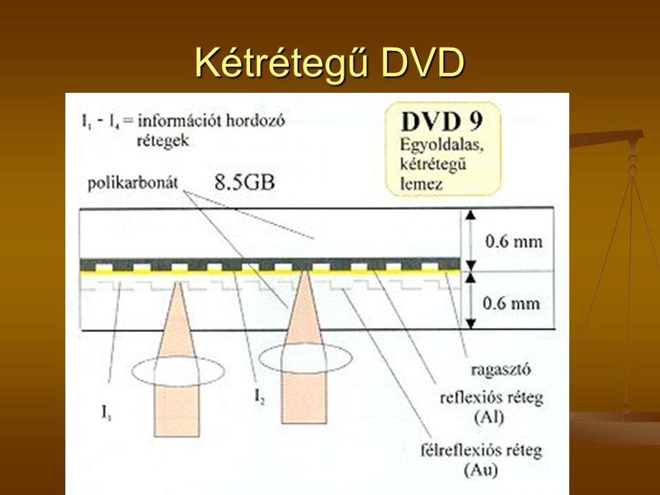 Kétrétegű DVD