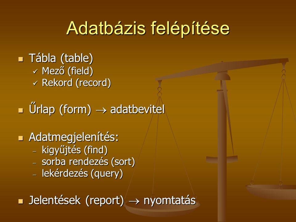 Adatbázis felépítése Tábla (table) Tábla (table) Mező (field) Mező (field) Rekord (record) Rekord (record) Űrlap (form)  adatbevitel Űrlap (form)  a