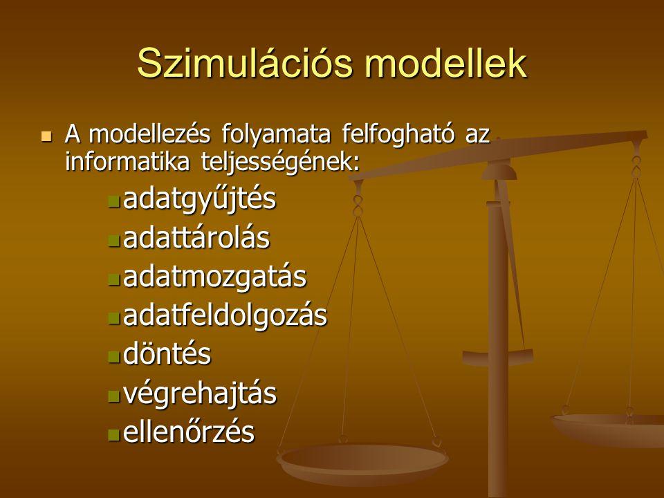 Szimulációs modellek A modellezés folyamata felfogható az informatika teljességének: A modellezés folyamata felfogható az informatika teljességének: a